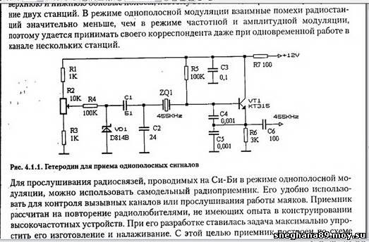 Гетеродин для приёма cw и ssb